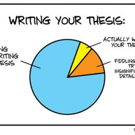 How to Create a Thesis for a Compare & Contrast Essay
